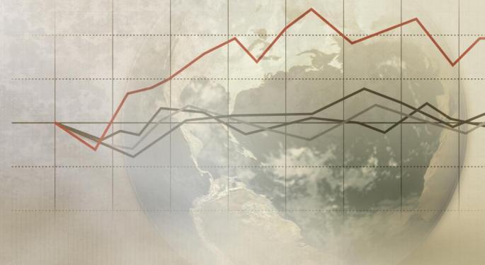An ETF Idea For An Emerging Markets Rebound