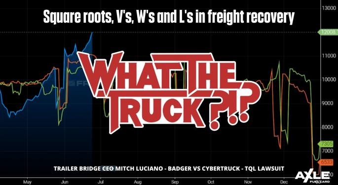Square Roots, V's, W's And L's In Freight Recovery With Video