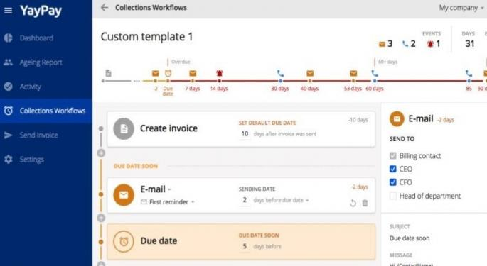 Optimize Finance Workflows With YayPay's Automated Accounts Receivables Solution
