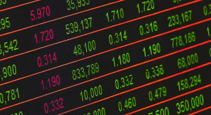 Return on Capital Employed Insights for Identiv