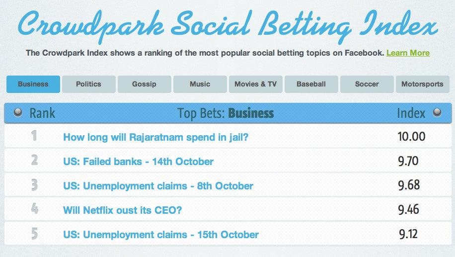 crowdpark_socialbettingindex_business.jpg