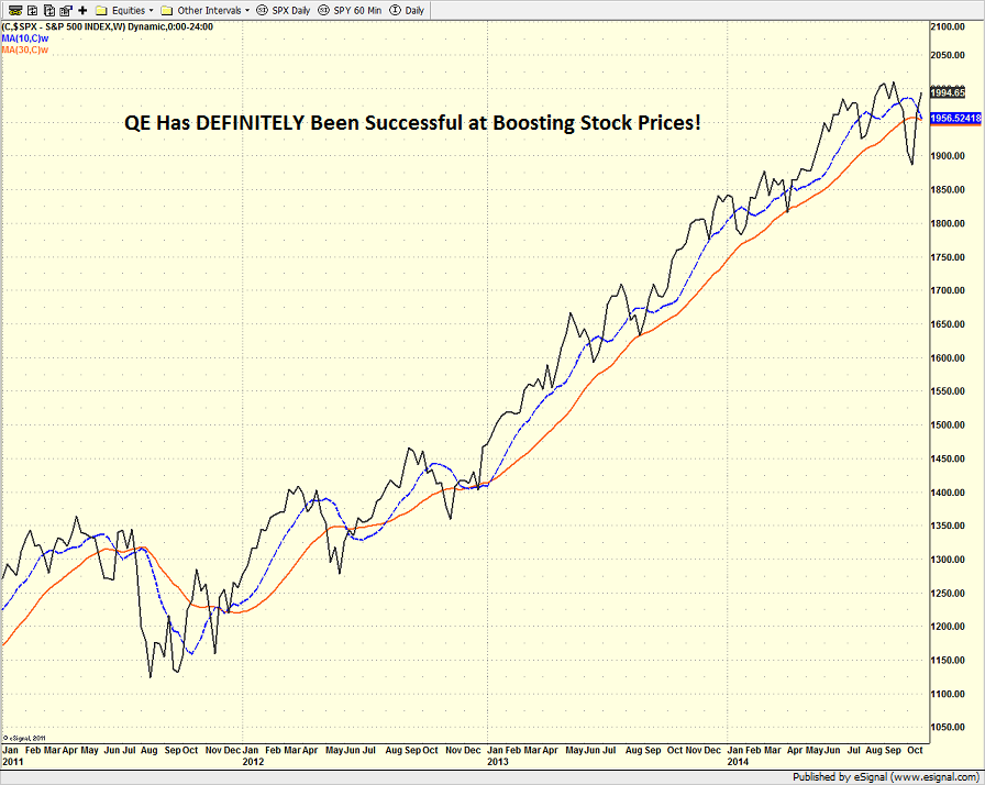 spx_weekly_10.30.14.png