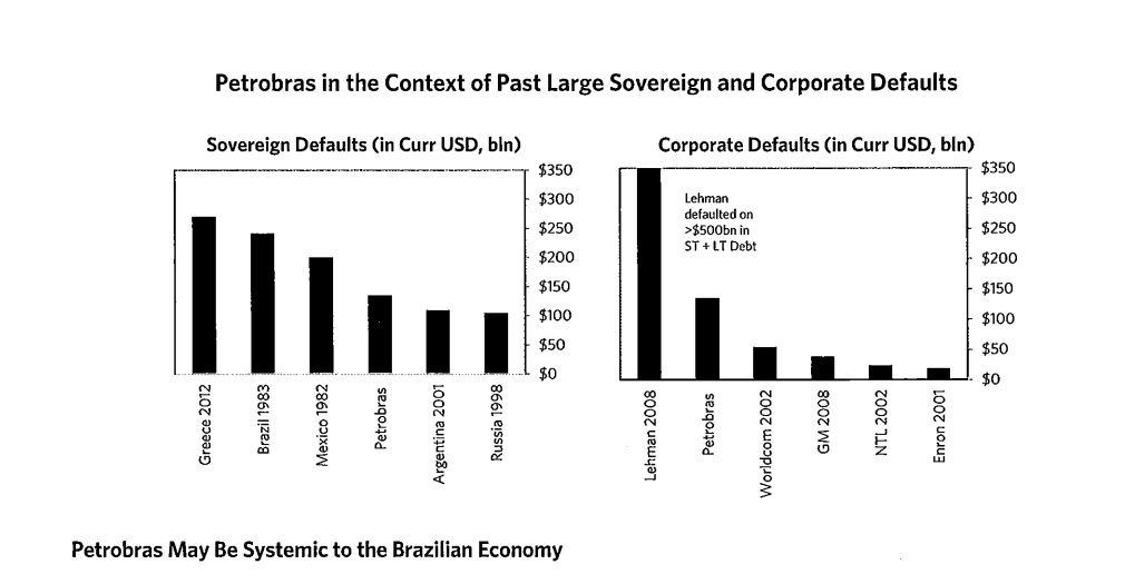 bridgewater-4-14-petrobras-systematic.png
