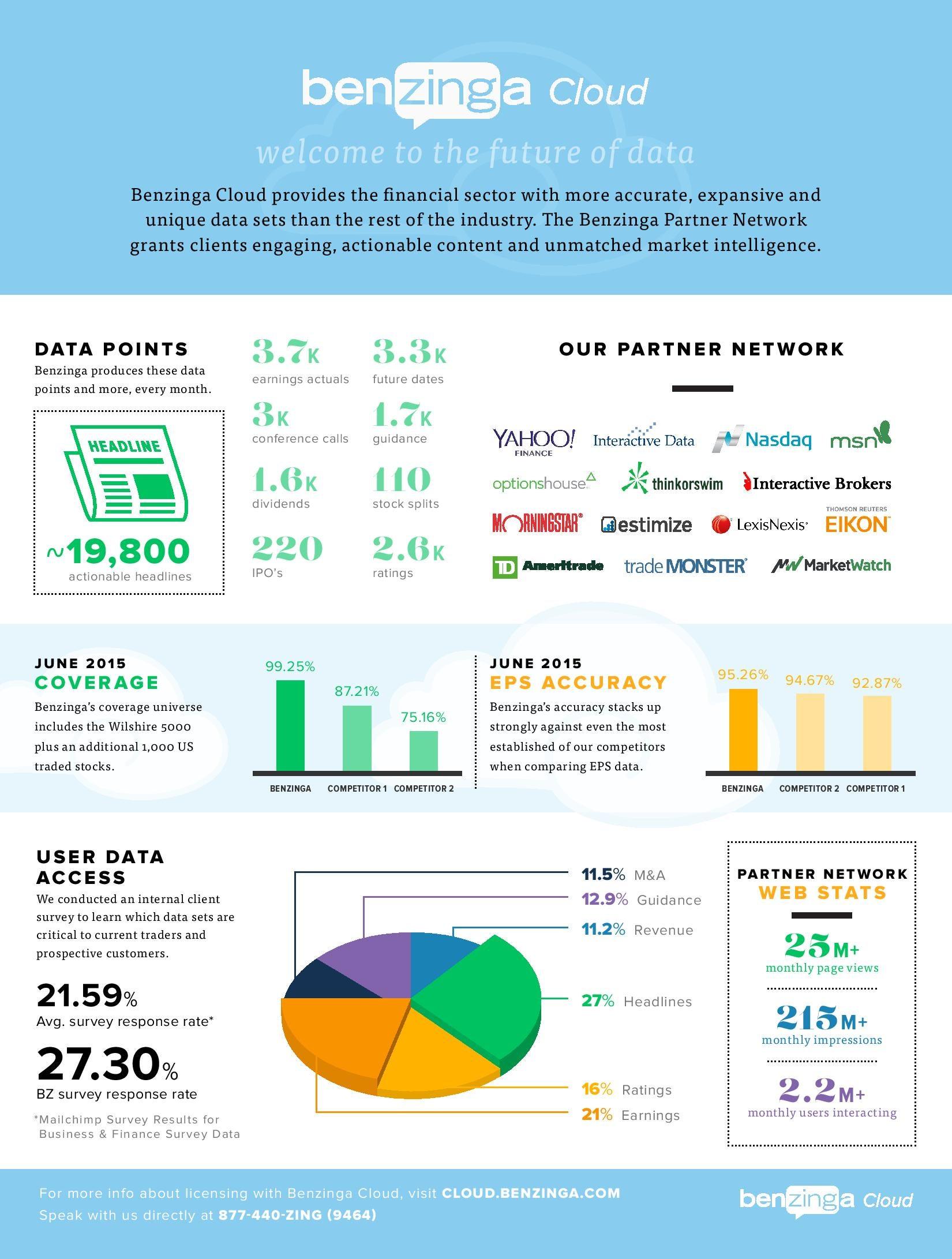 benzinga_cloud__the_future_of_data__infographic_-page-001_1.jpg