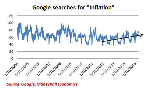 inflation1.png