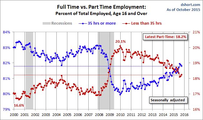 full-time-vs-part-time.png