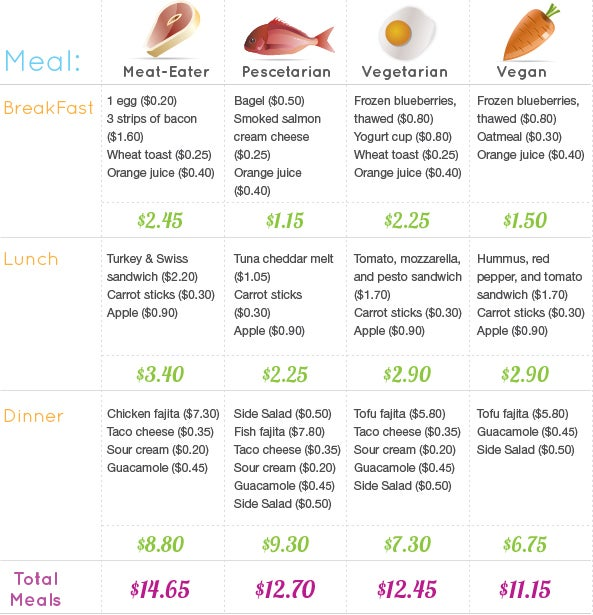 blog-meat-chart.jpg
