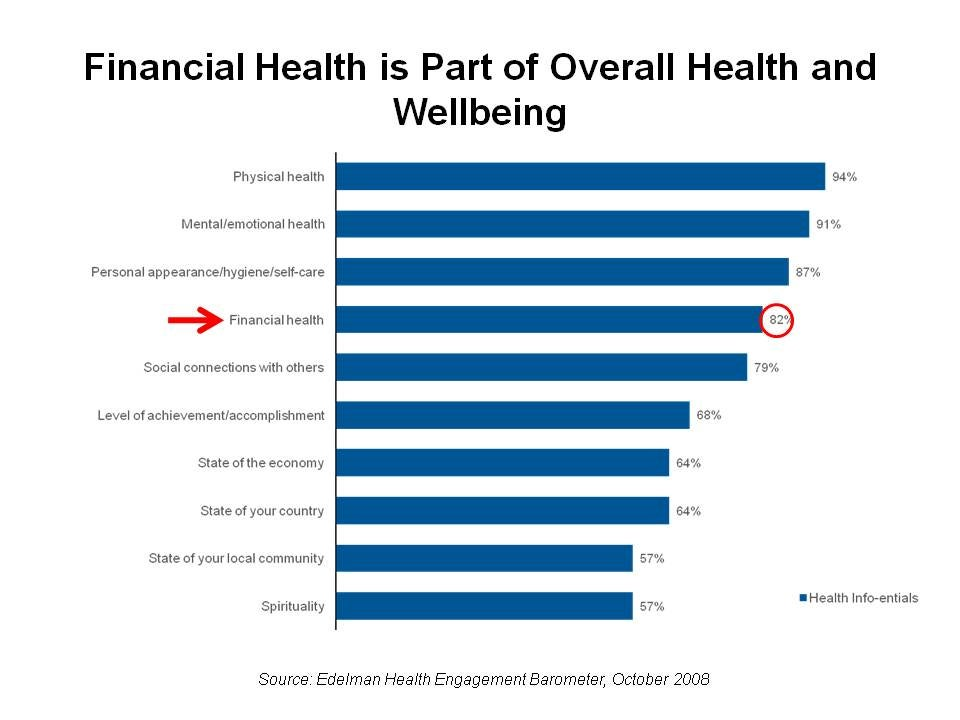 financial-health-is-part-of-overall-health-and1.jpg