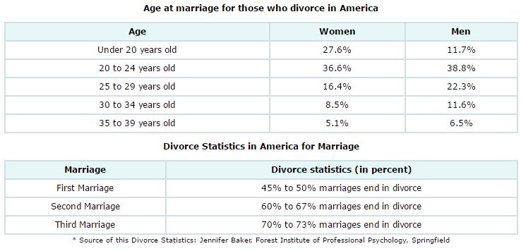 divorce_0.png