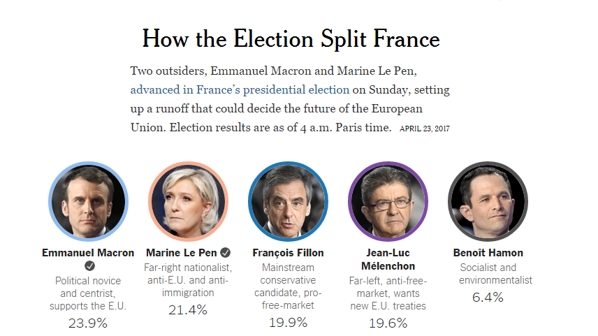 frenchelection.png