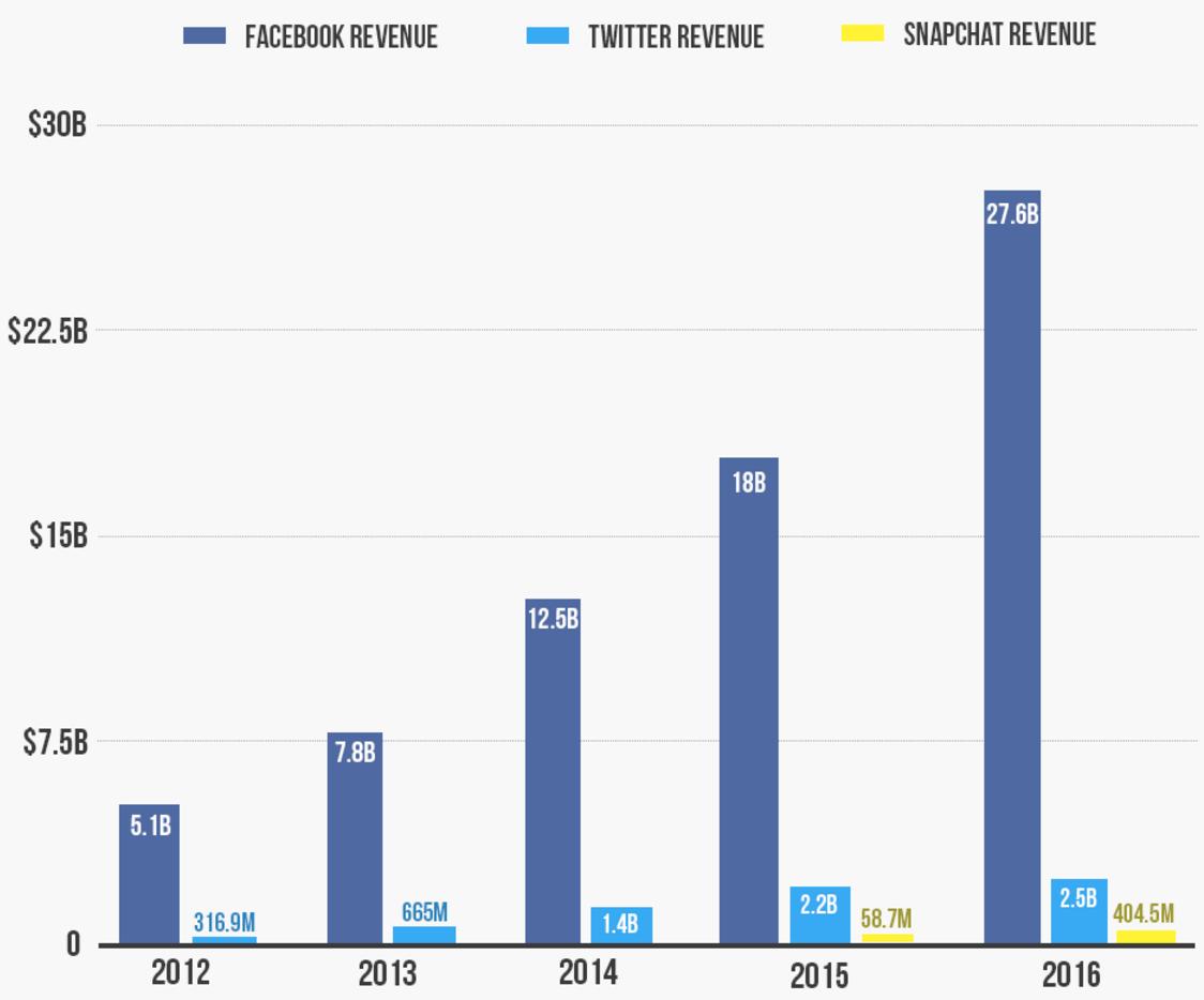 revenue_comparison.png