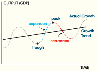 business_cycle_diagram.png