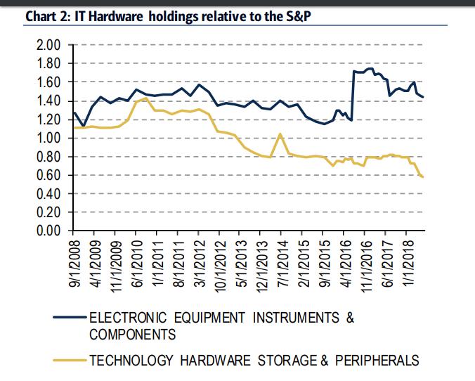 hardware_0.png