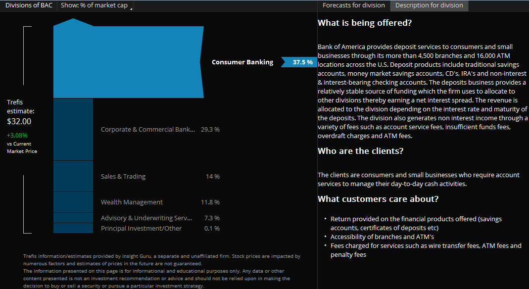 bank-of-america-company-profile.png