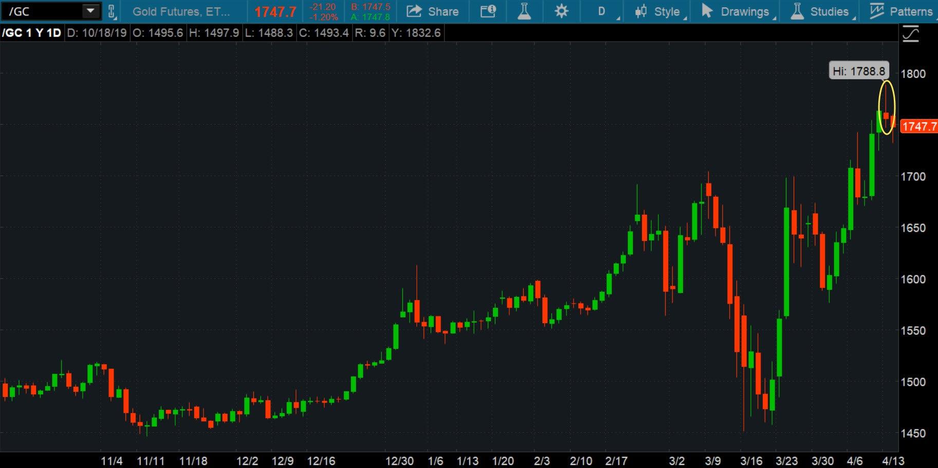 chart-4-15.jpg