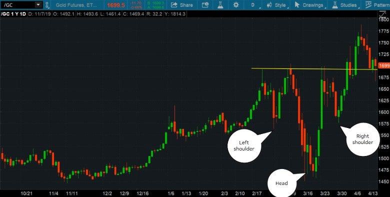 chart-4-22.jpg