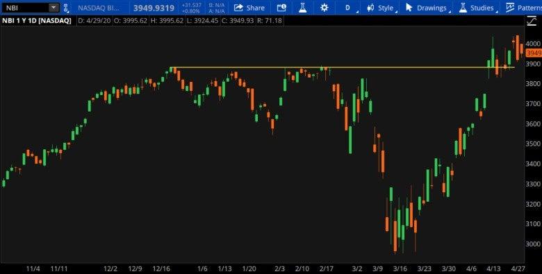 chart-4-30.jpg