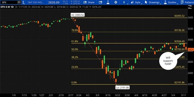chart-5-14.jpg