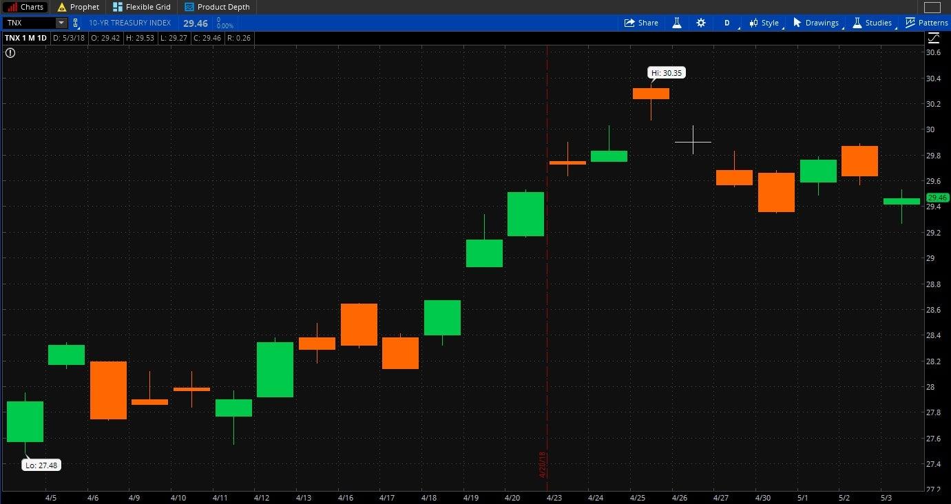 chart_5_41.jpg