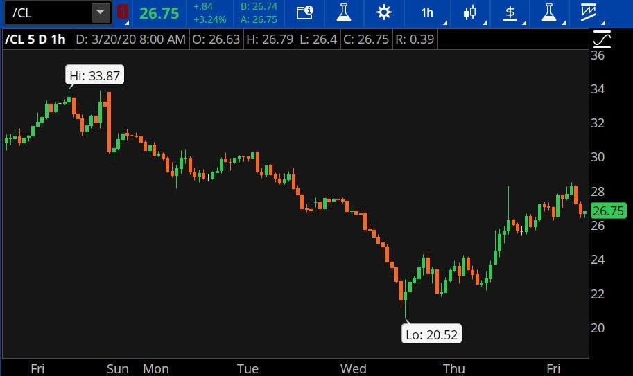 crude-3-20-20.jpg