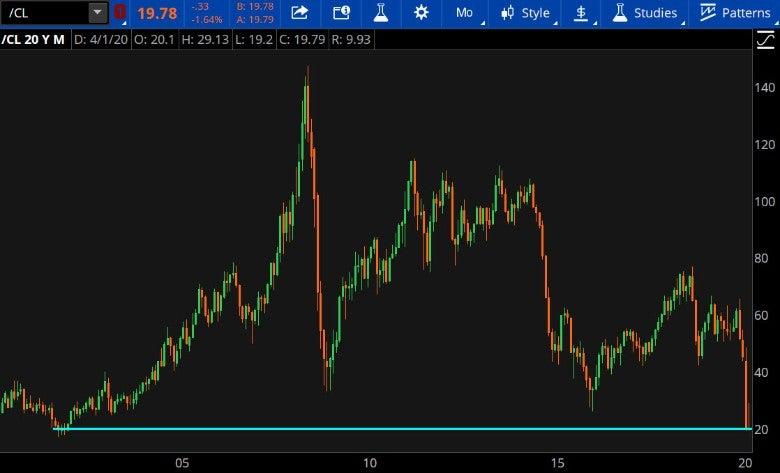 crude-oil-20-years_0.jpg