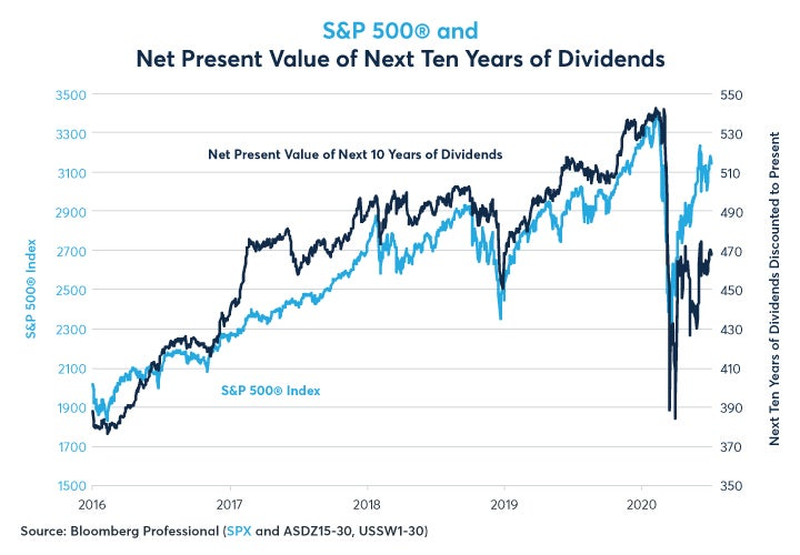 dividends-changing-expectations-fig05.jpg