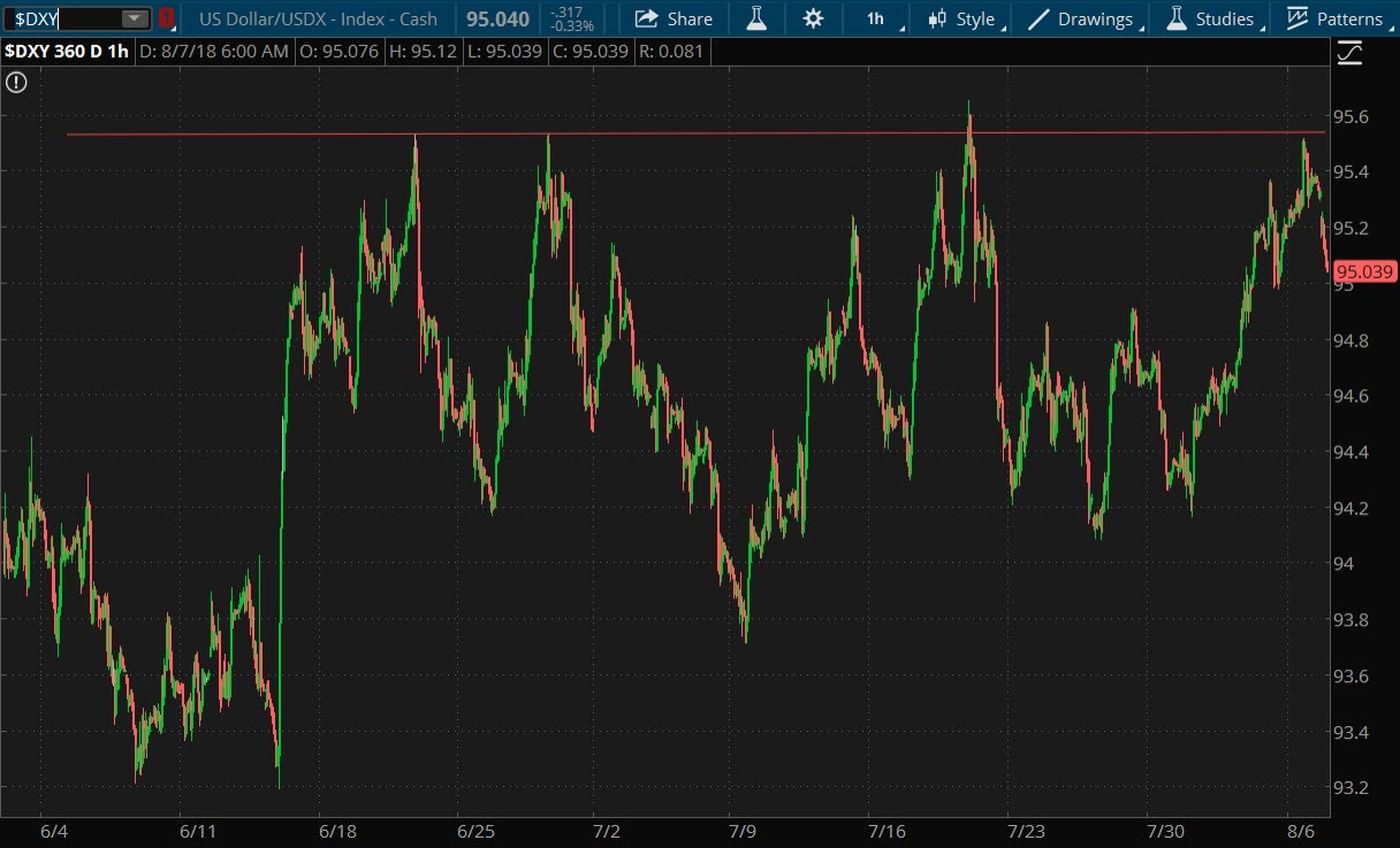 dollar-index-8-7-18.jpg