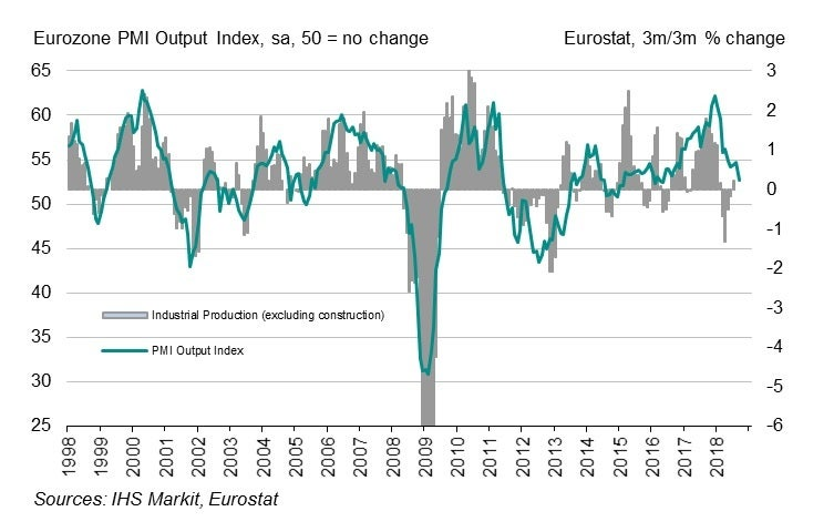 ez_manufacturing_pmi_and_gdp-636739815960619402.jpg