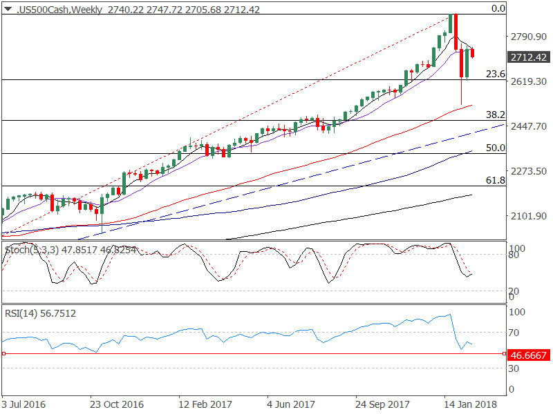 fx1_weekly.png