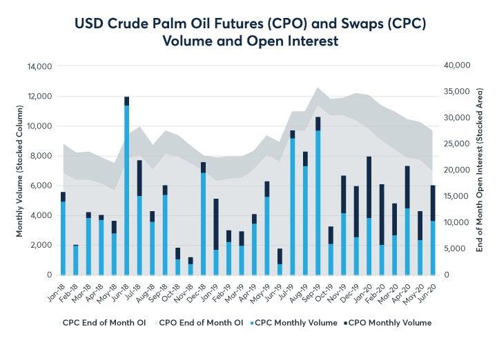 july-palm-oil-update-fig01.jpg