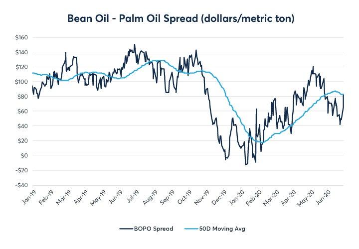 july-palm-oil-update-fig04.jpg