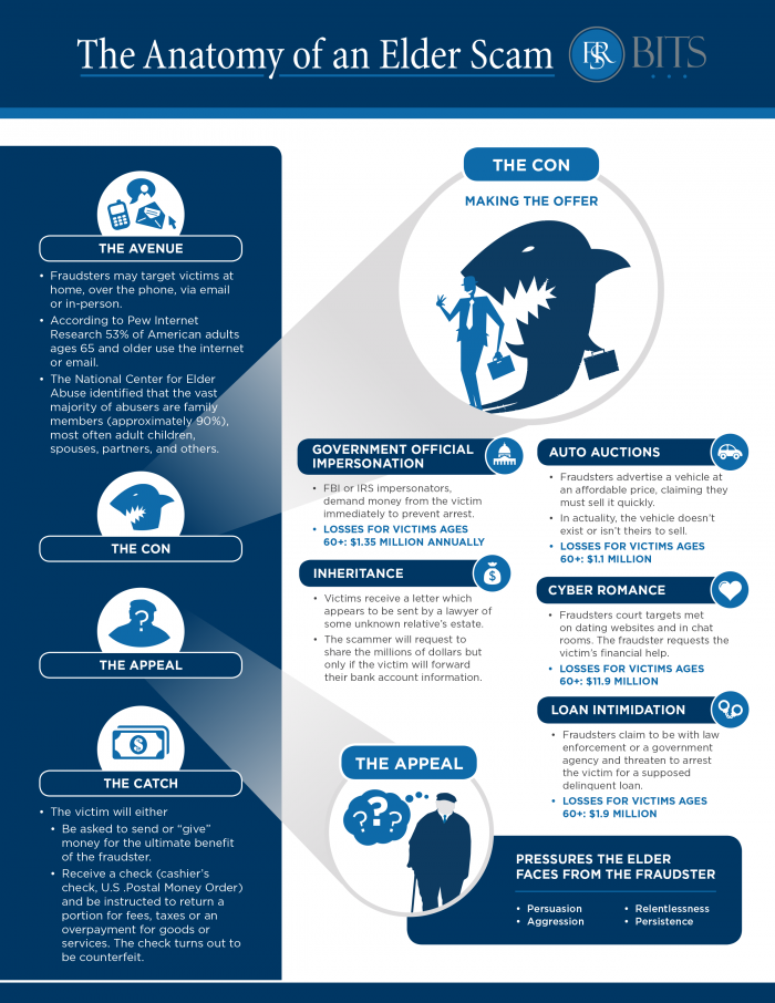 scam_infographic_v5-1-700x906.png