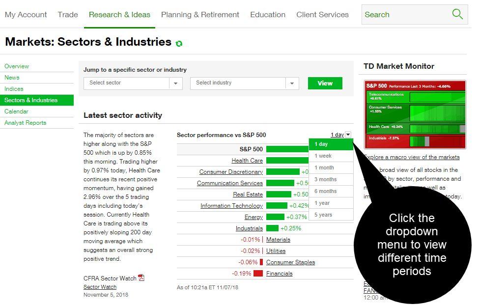 tt18-11-14-election-sectors_f1.jpg