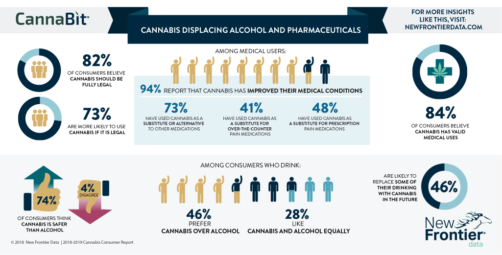12-2-2018-cannabit-infographic.png