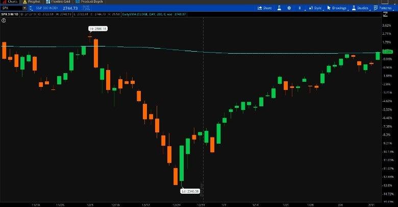 2019-02-12-chart_0.jpg