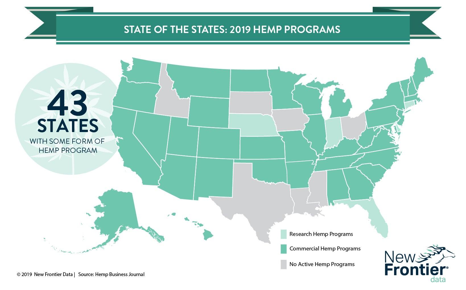 4-24-19-hemp-programs-us.jpg