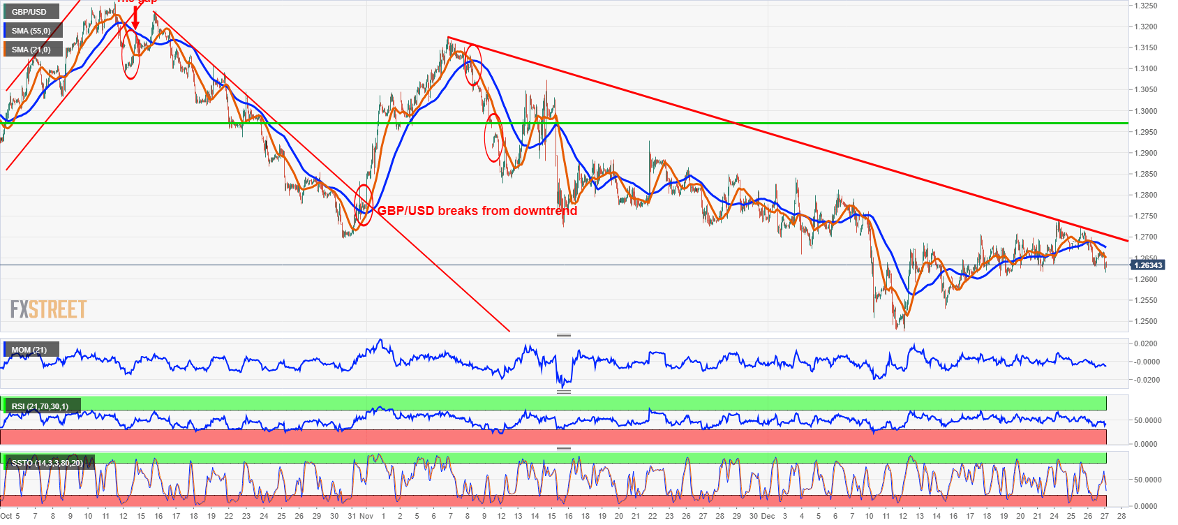 gbpusd_1-hour_chart-636815098272873103.png
