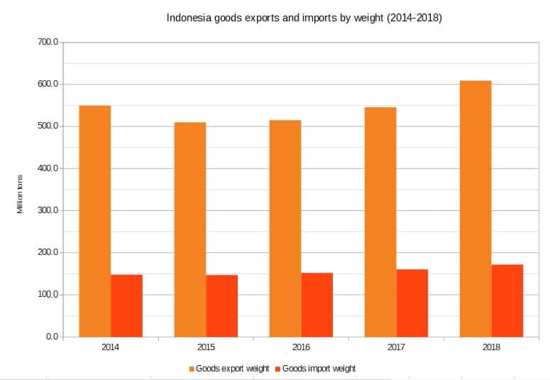 indonesia-data-1.jpg