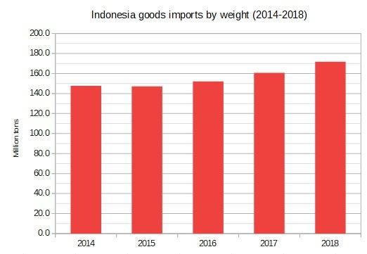 indonesia-data-2.jpg