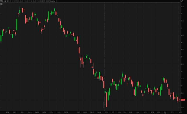 mu-chart-3-19.png
