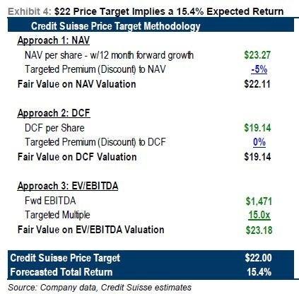 cs_-_hst_op_to_neutral_valuation_july_30.jpg