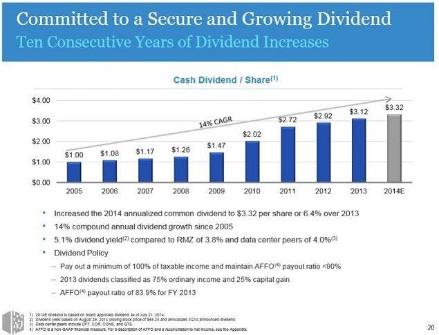 dlr_10_yr_dividend_slide_0.jpg