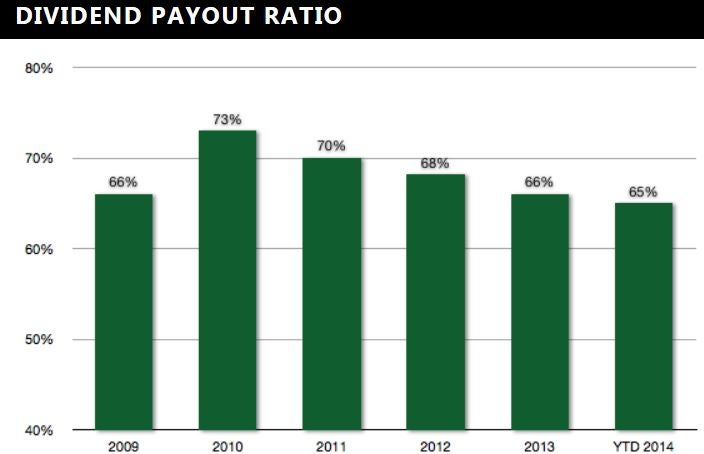 egp_dividend_pay-out_ratio_website.jpg