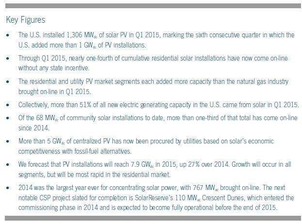 gtm_research_-_key_figures_snip.jpg