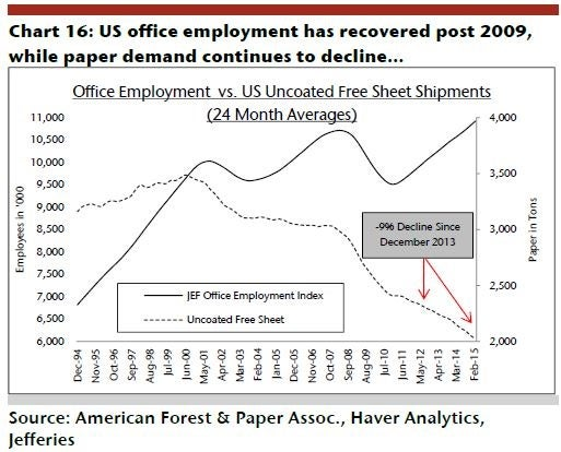 irm_-_jefferies_ex_16_jobs_vs_paper.jpg