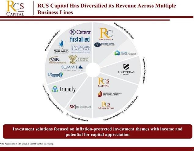 rcap_-_dec_presentation_slide_4.jpg