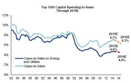 chart5_1.jpg