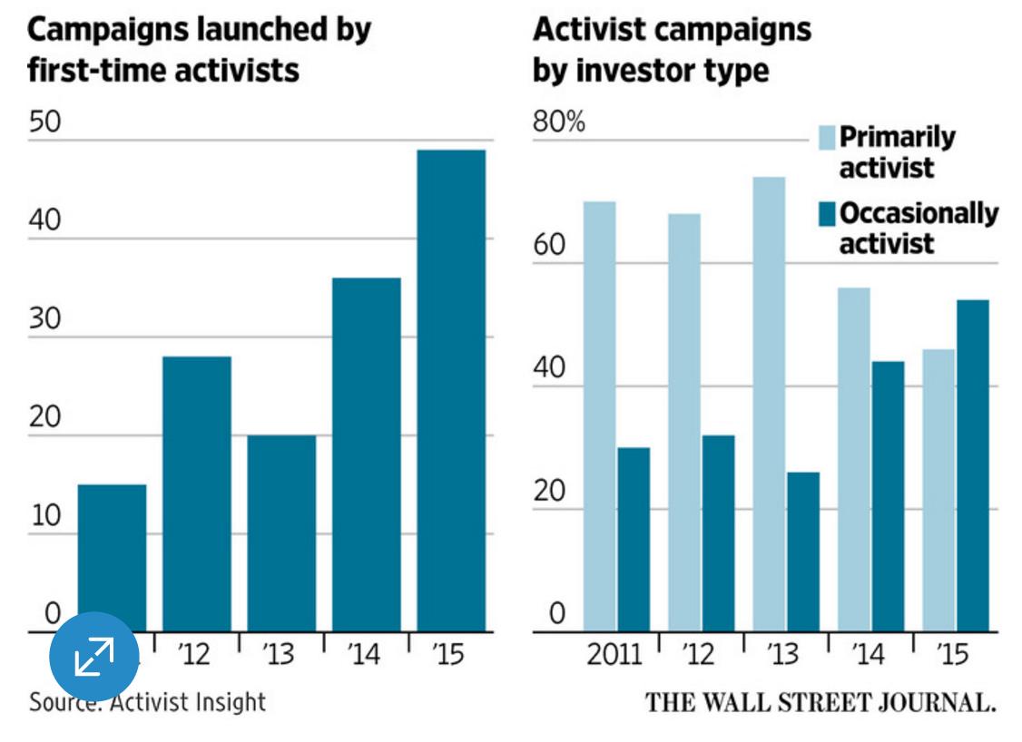 activist-insight.png